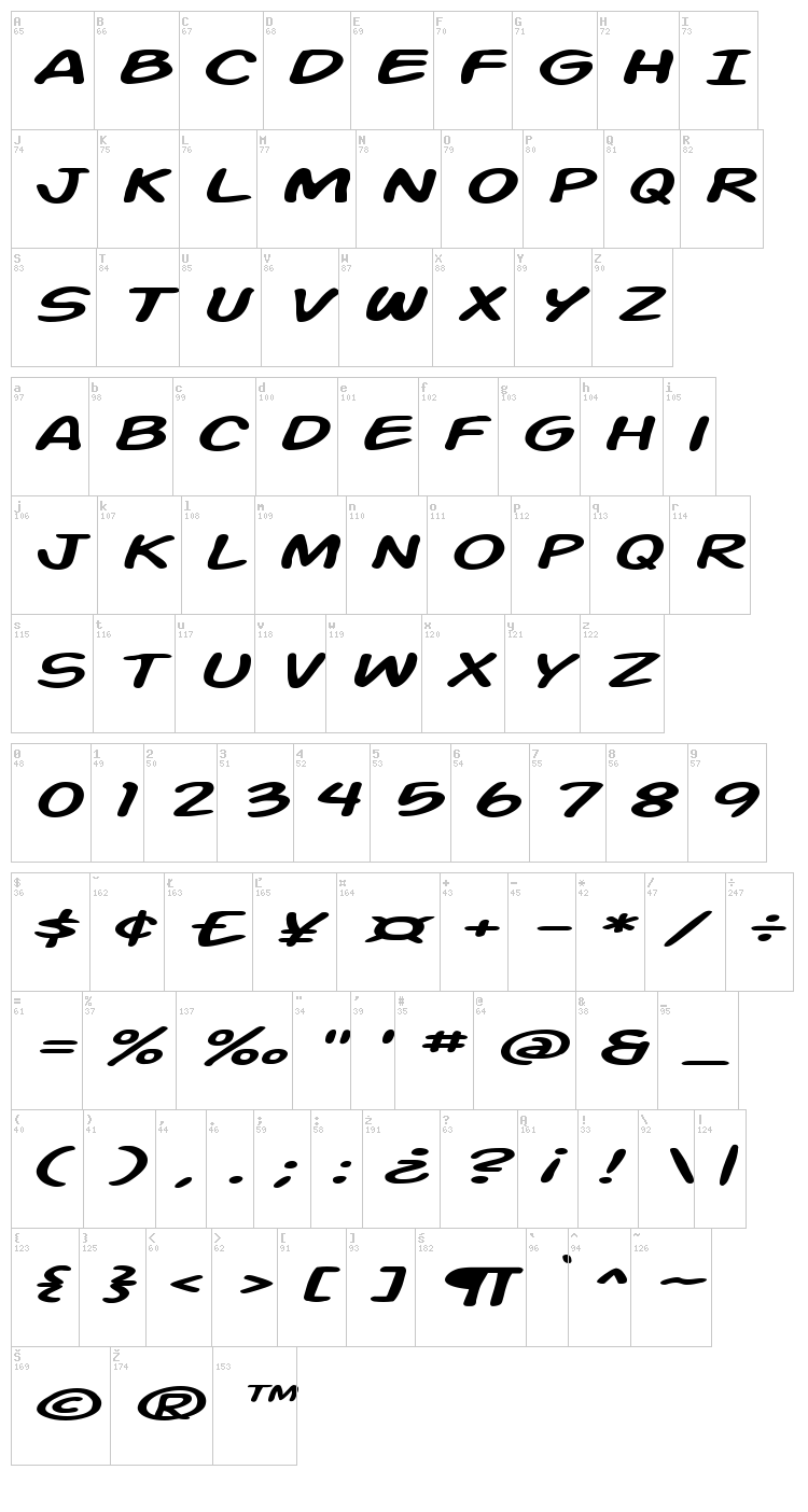 Action Man font map