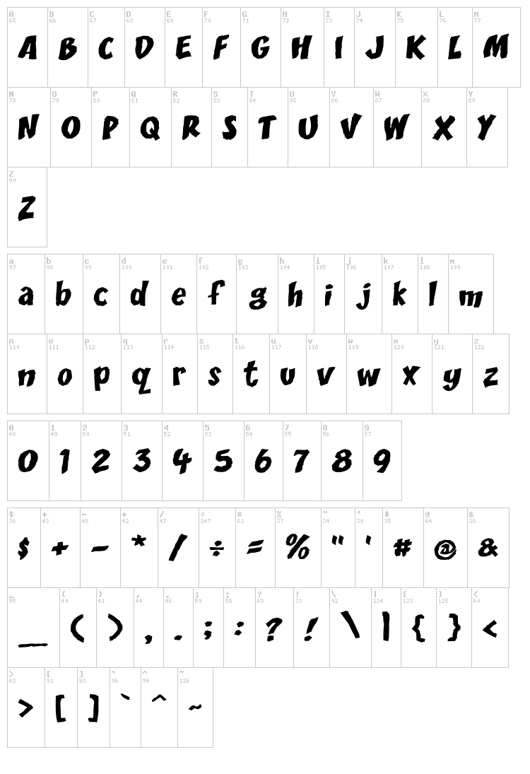 DCC Scisor font map