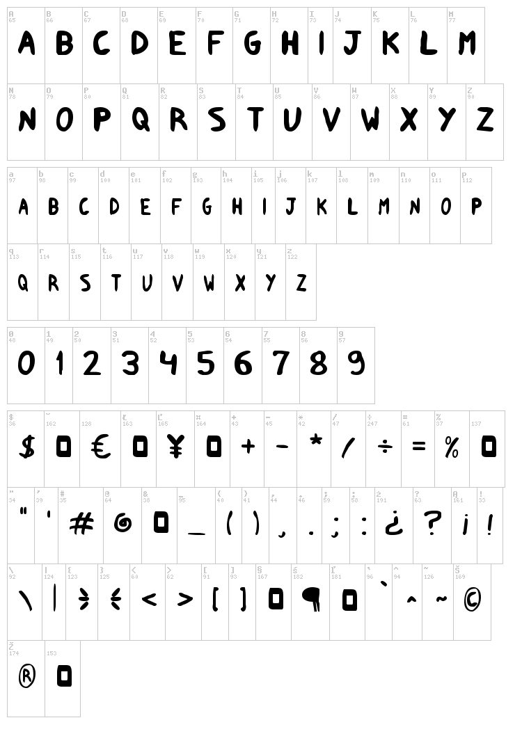 Shark Supah FX font map