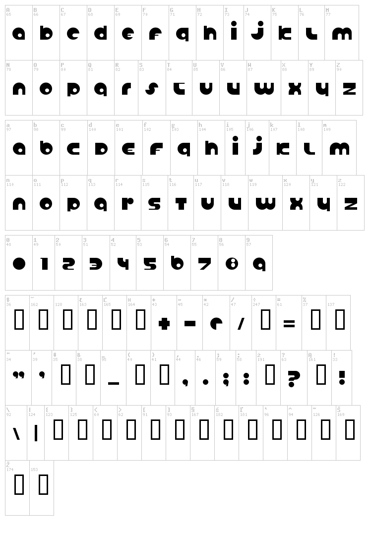 Anabolic Spheroid font map