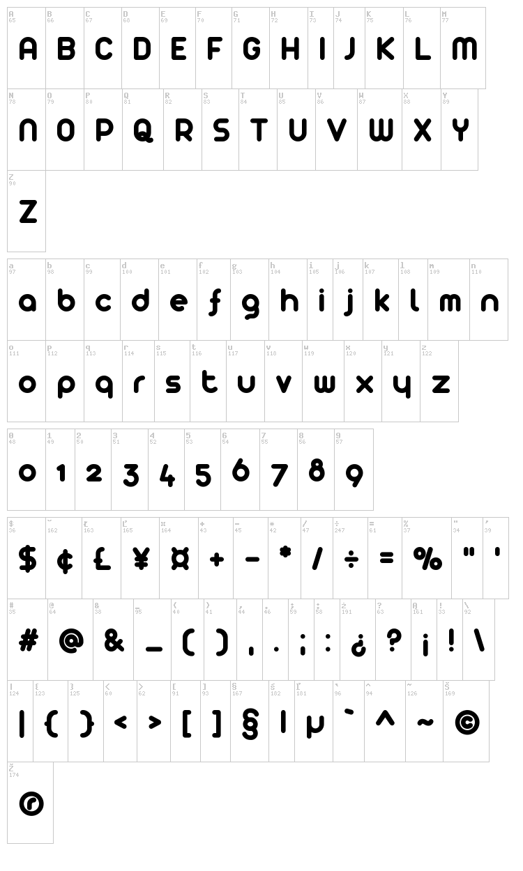 Arista 2.0 font map