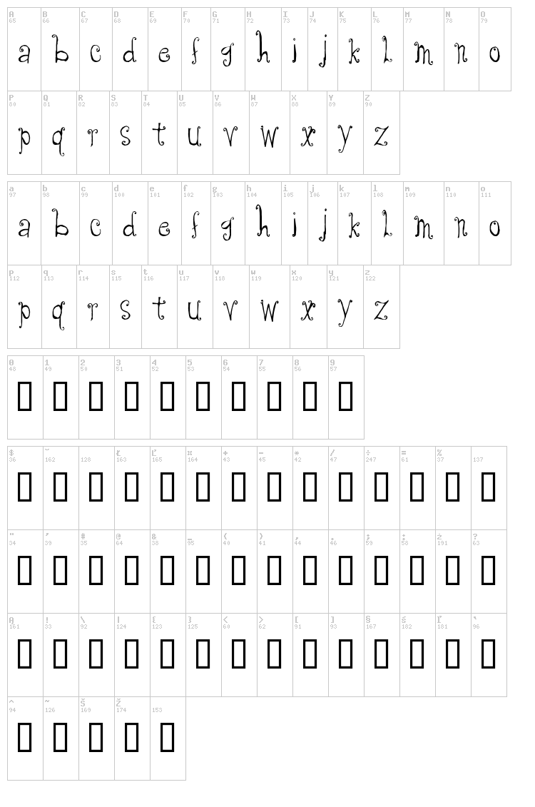 CF Anabelle font map