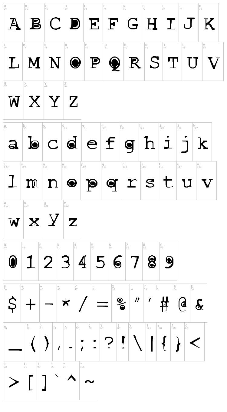 Buttlint font map