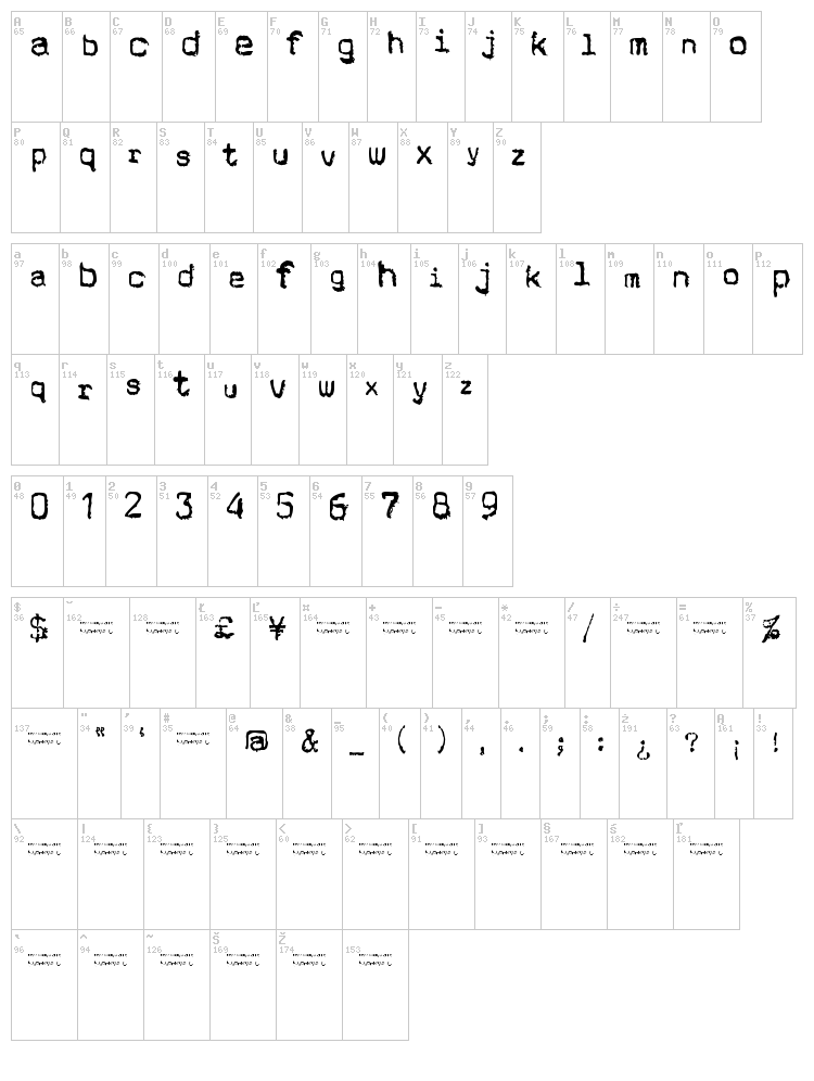 Cholo Sperry Rand R20 font map