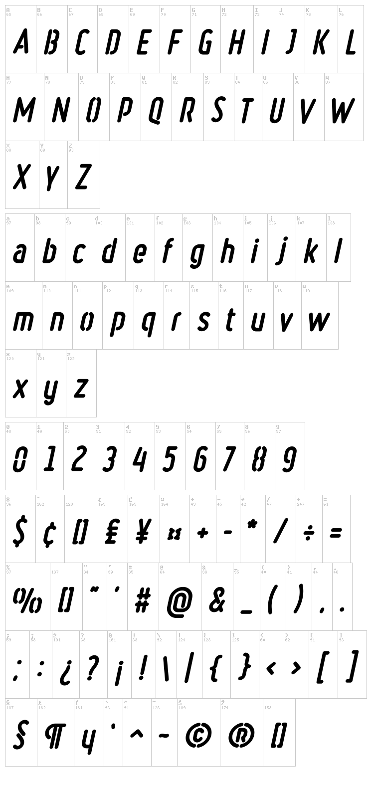 Ruler Stencil font map