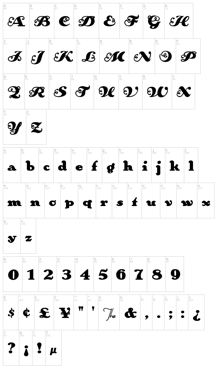 AnAkronism font map