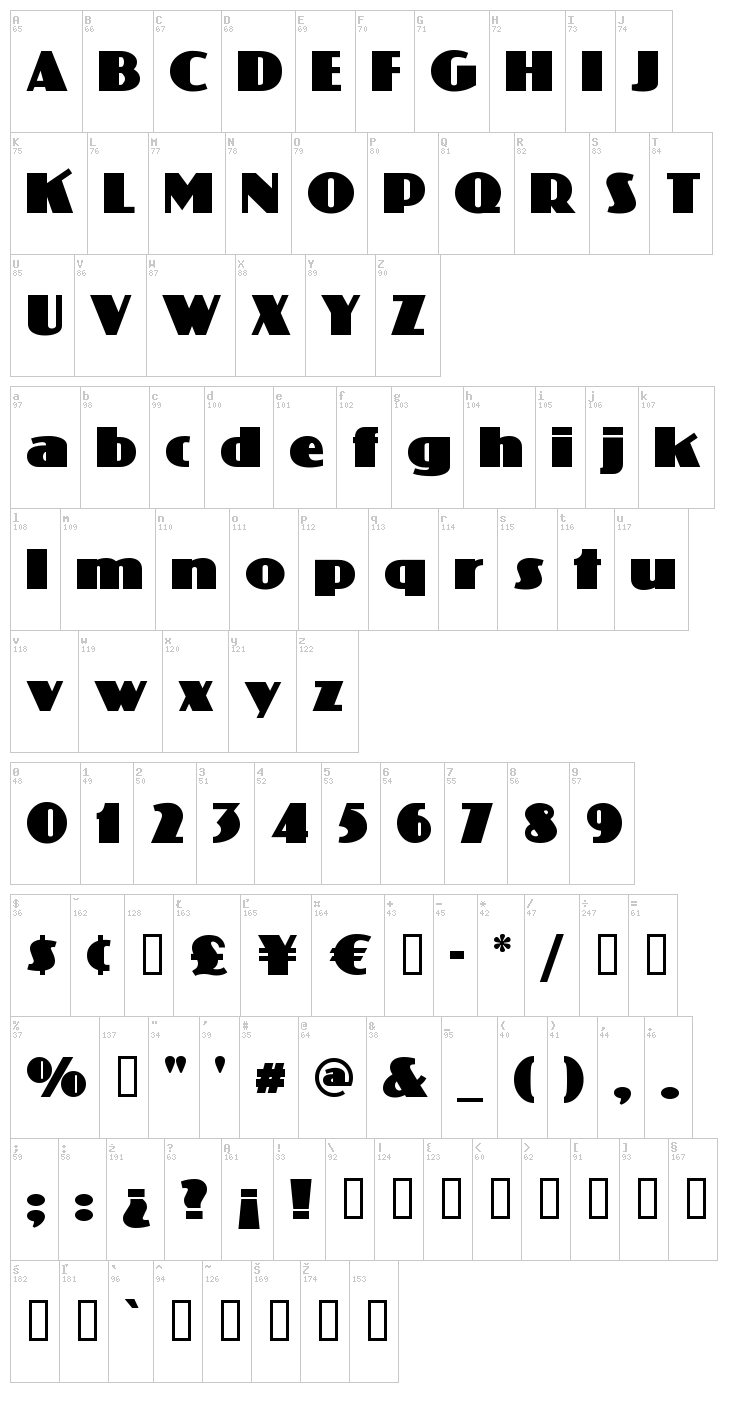 Phatt Phreddy font map
