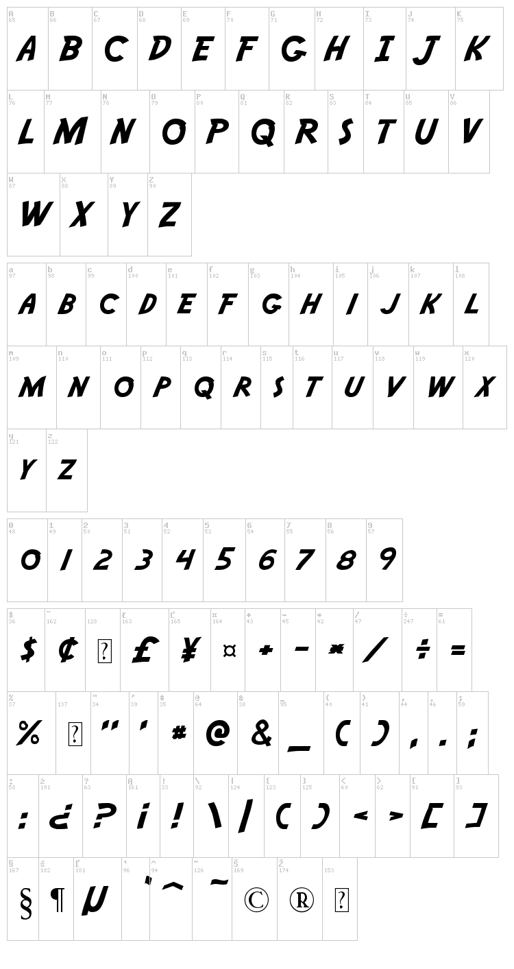 Adventure font map