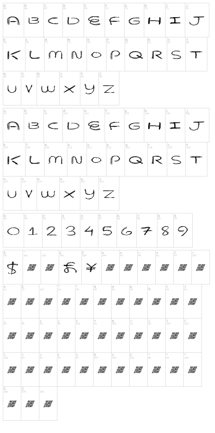 Beaver Scratches font map