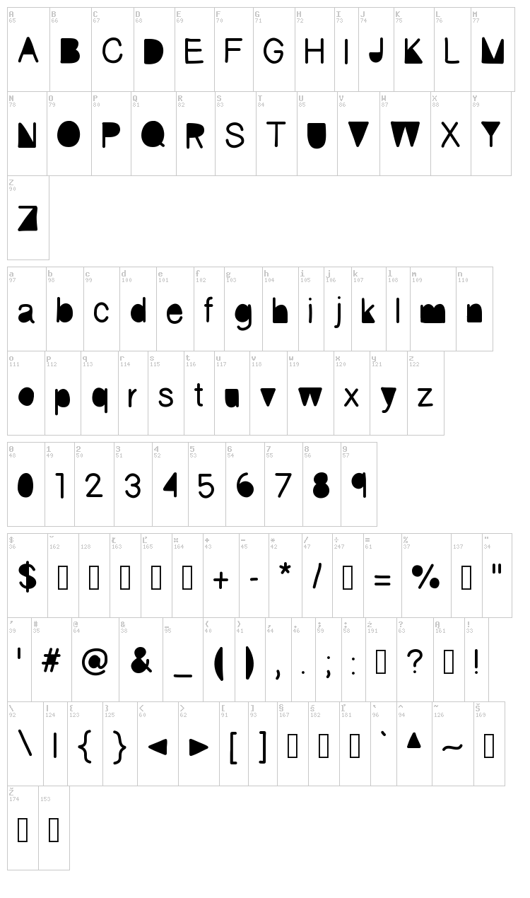 Fickle font map