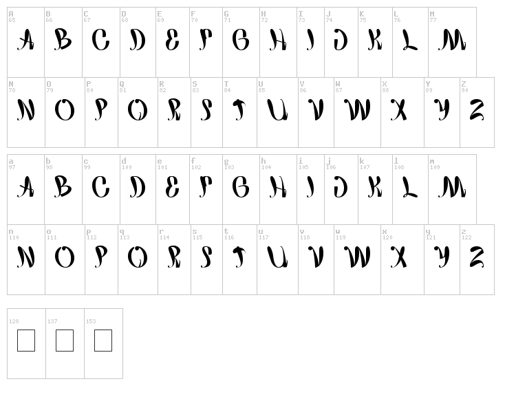 Happy Home font map