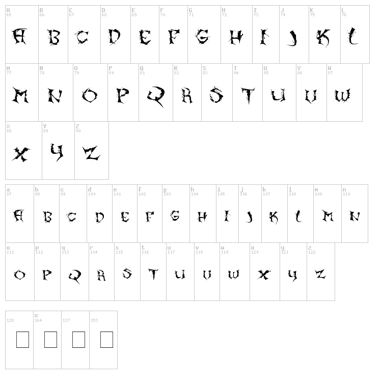 Asian Guy font map