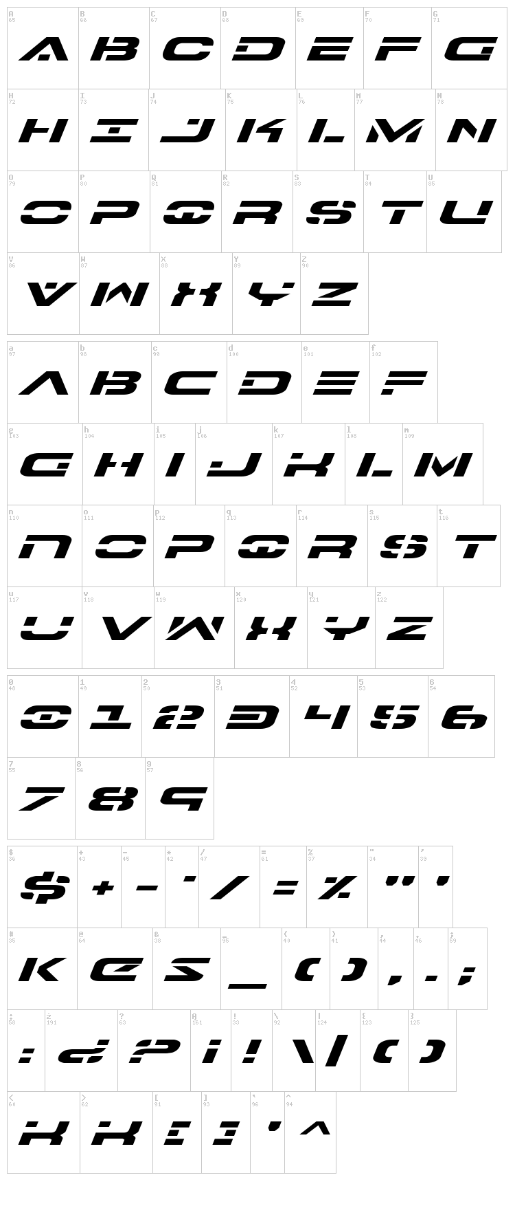 7th Service font map