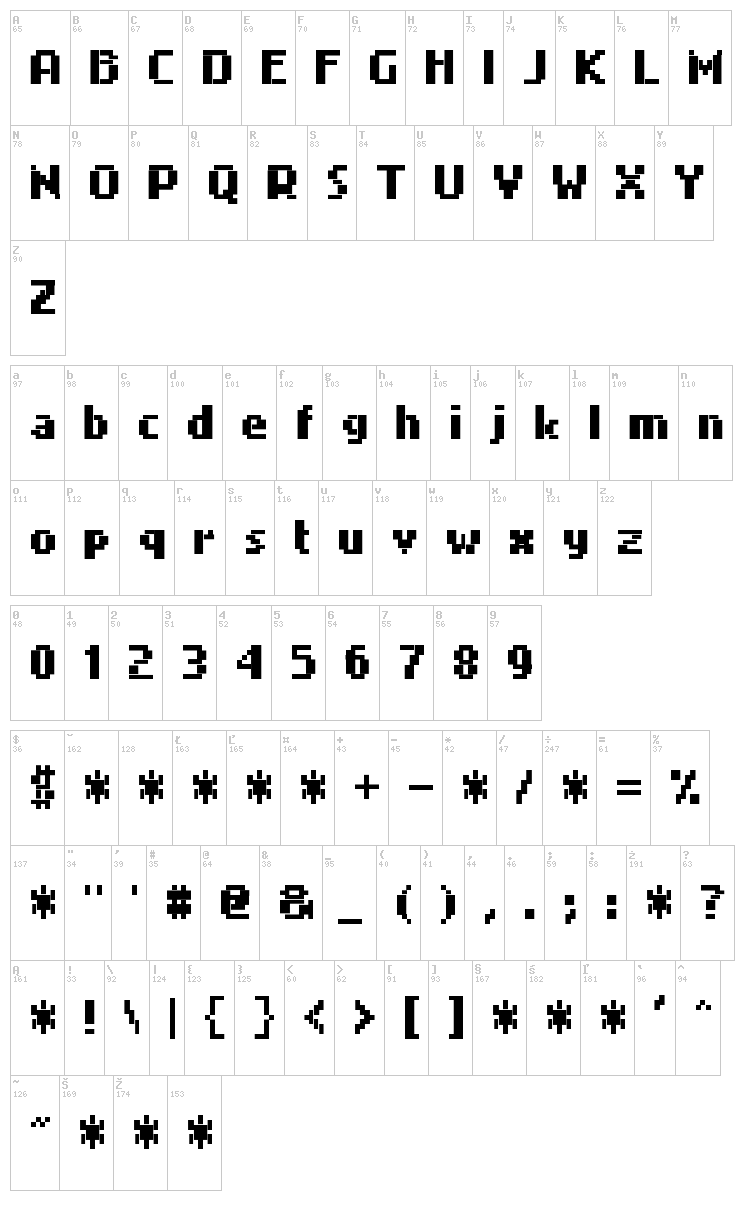 4 Mini font map
