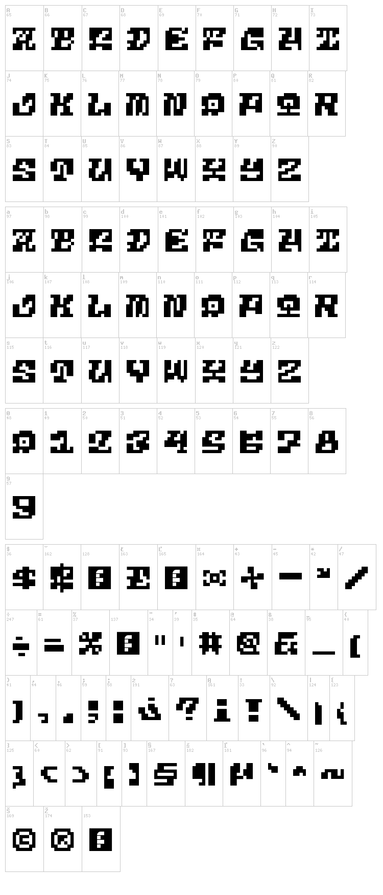 5 Pixdeath font map