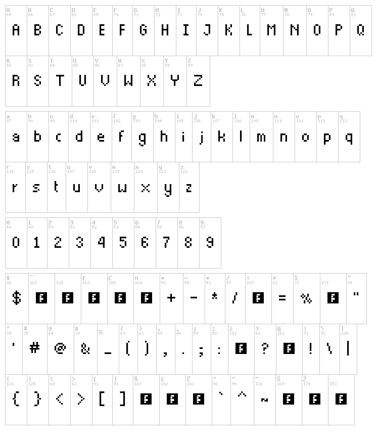 Thintel font map