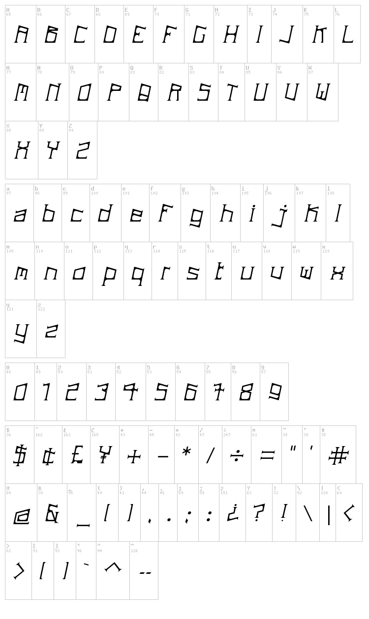 ArDeck font map