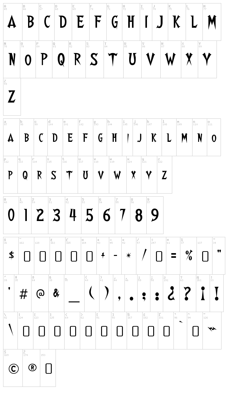 Walshes font map