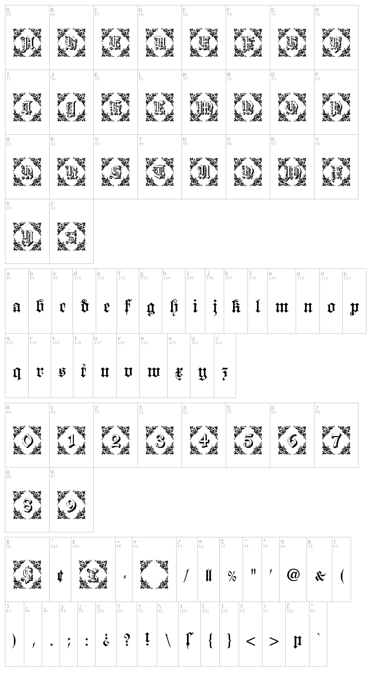 Dearest Friend font map