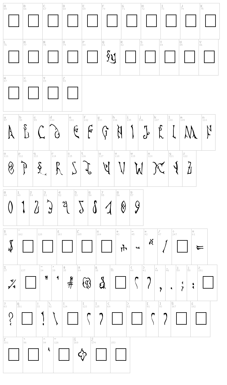 Cyprian font map