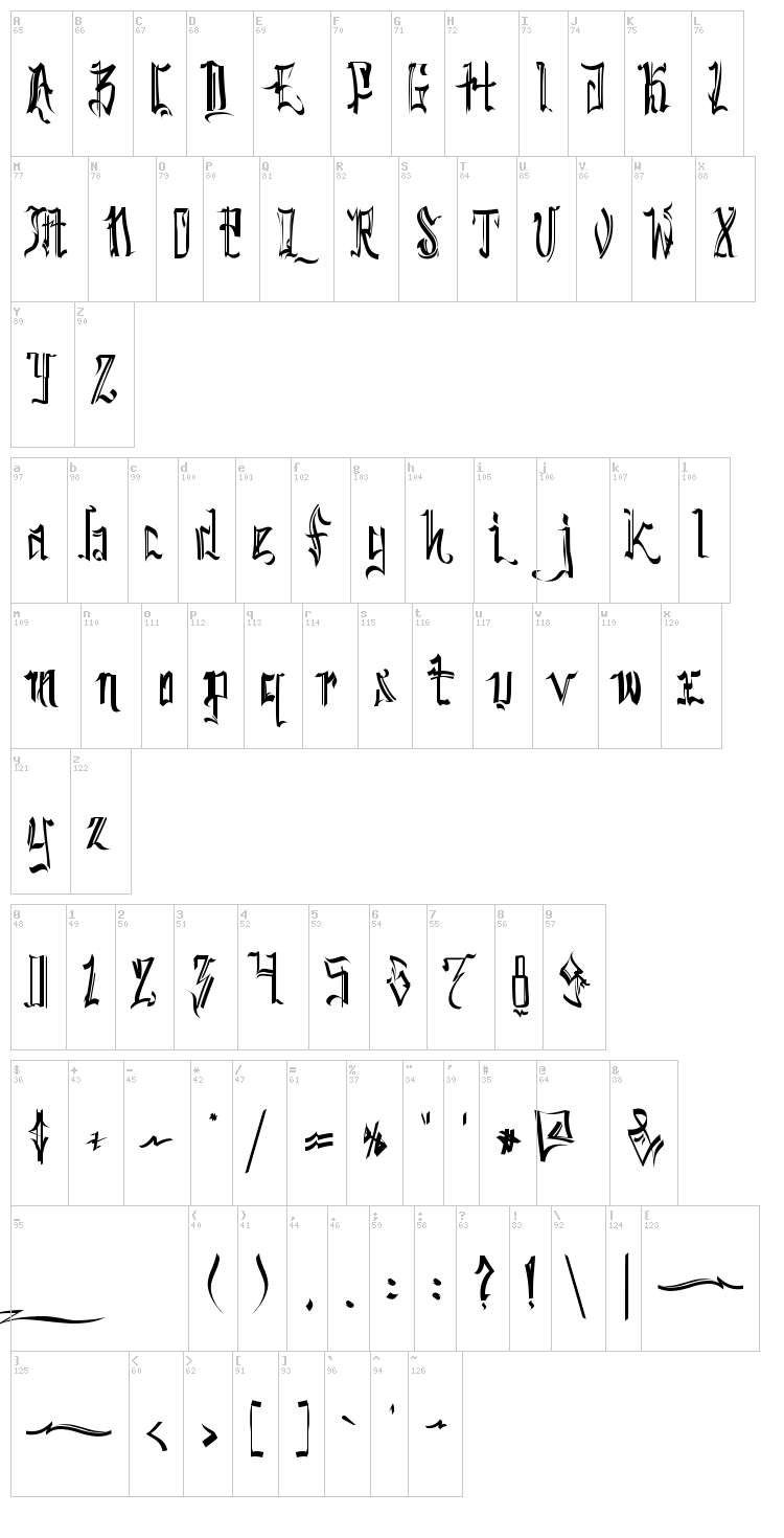 SickCapital Kingston font map