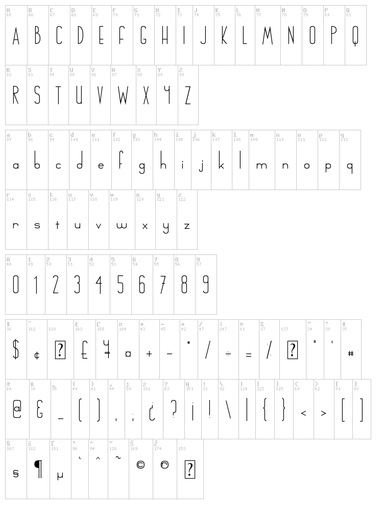 Chinger font map