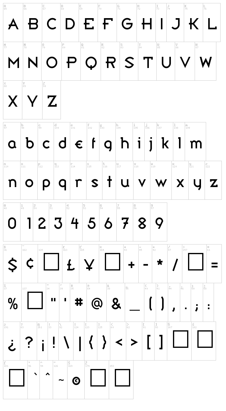 Bandy font map