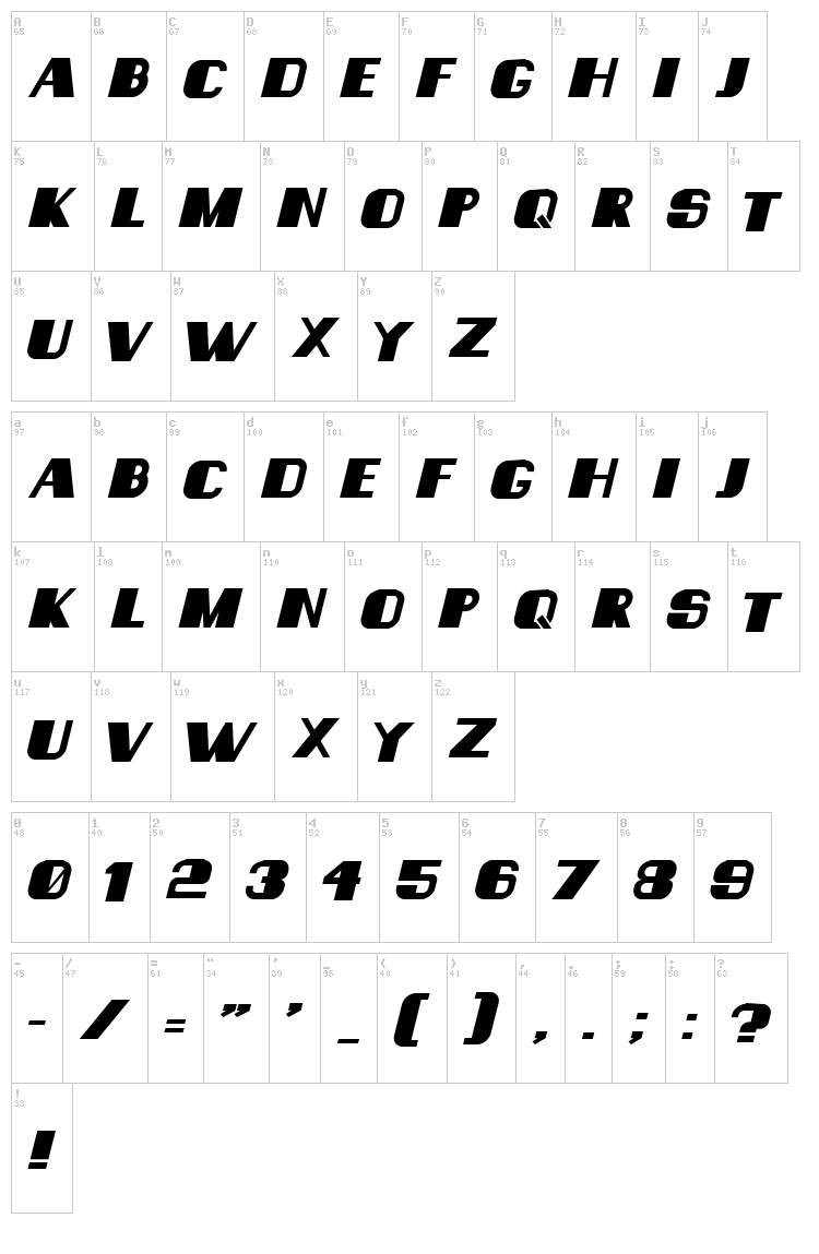 Consequences font map