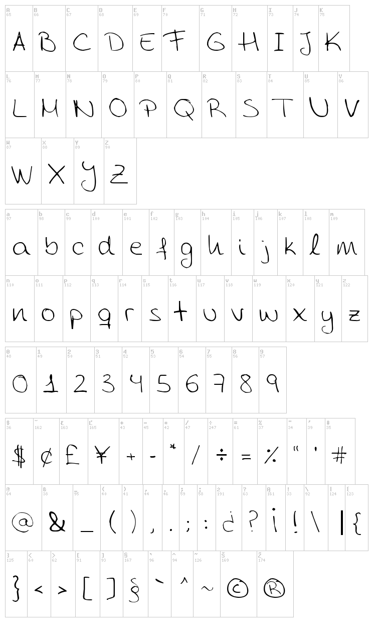 Aida Scrap Rounded font map