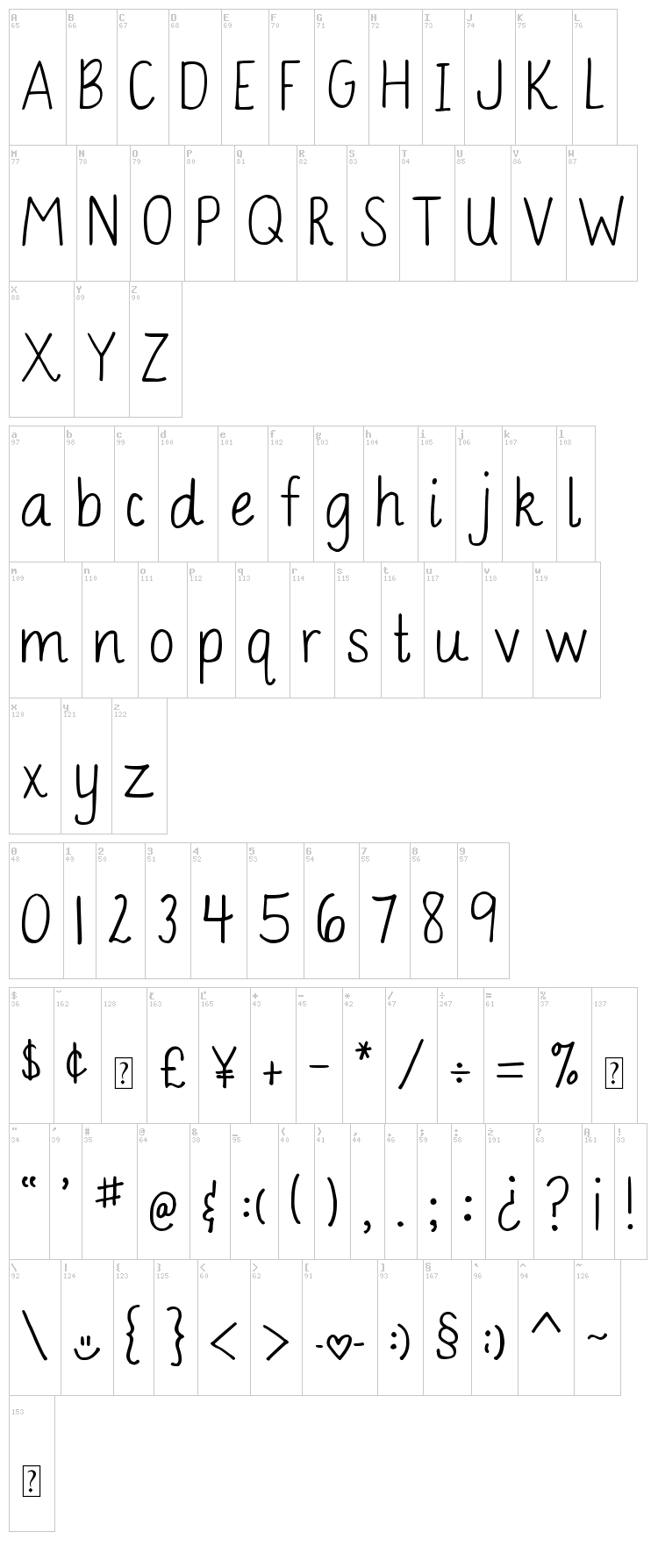 DJB Bailey font map