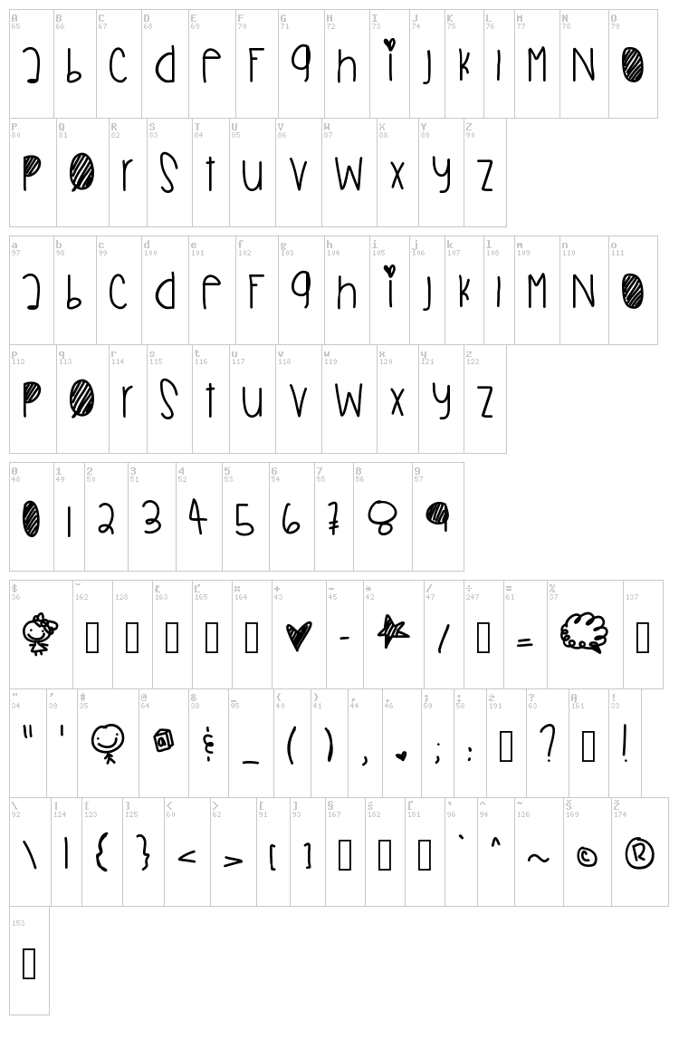 Smitten Over U font map