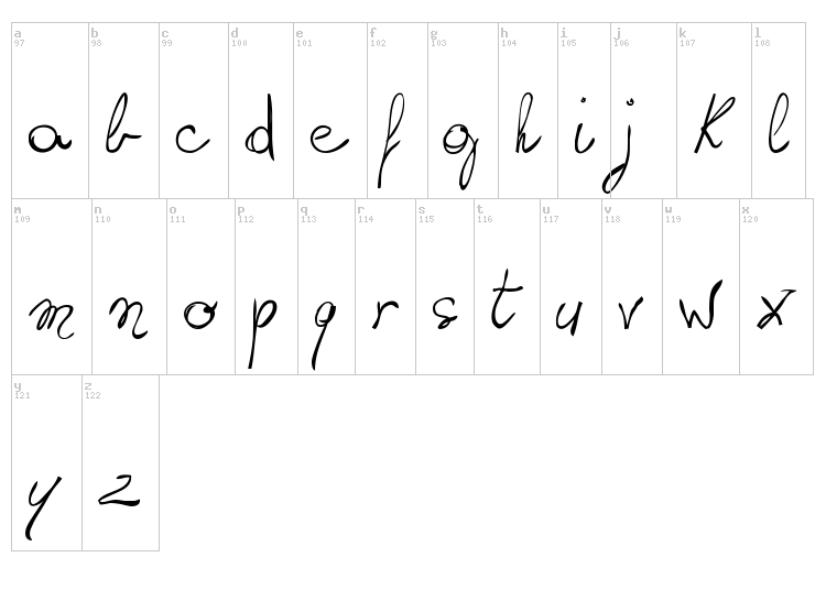 Writing something by hand font map