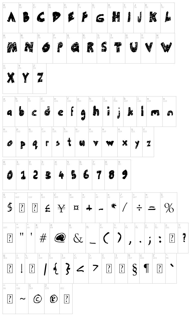 Un-finished font map