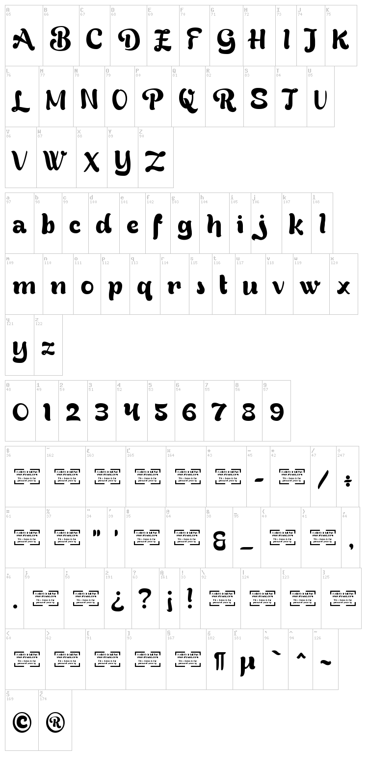 Bready font map