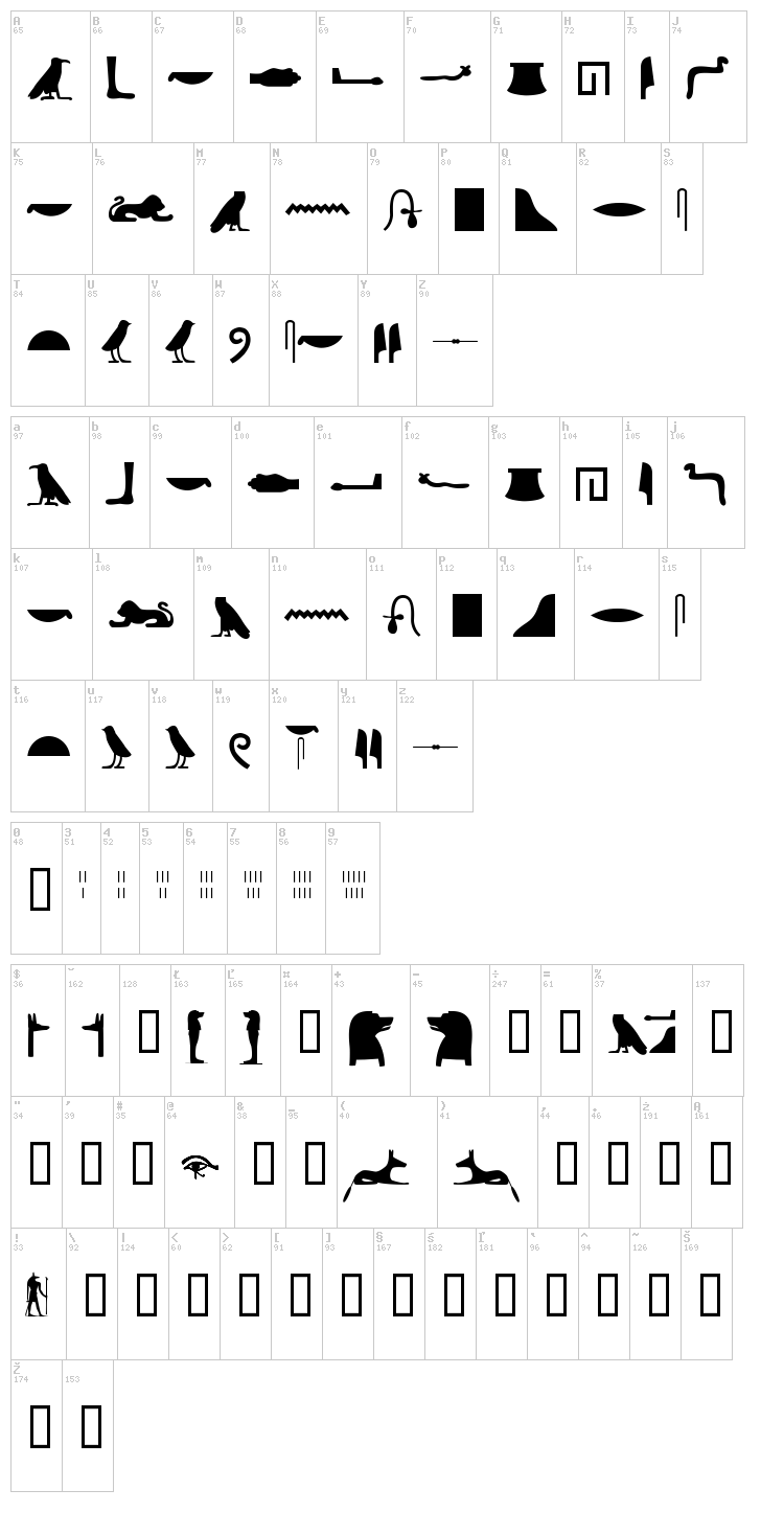 Egyptian Hieroglyphs Silhouette font map