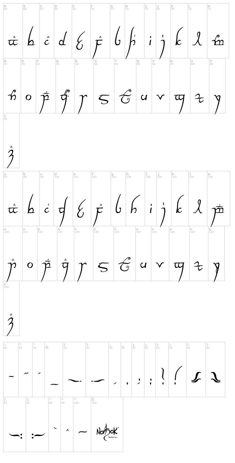 Elvish Ring NFI font map