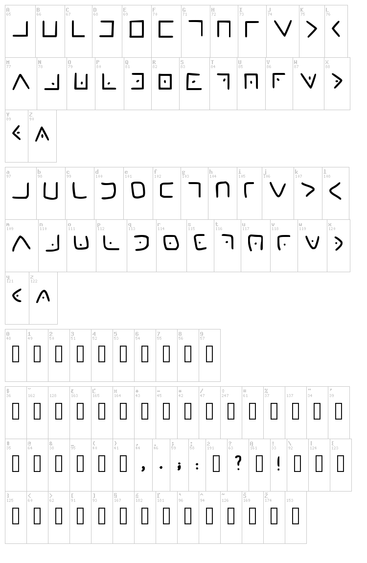Masonic Cipher font map