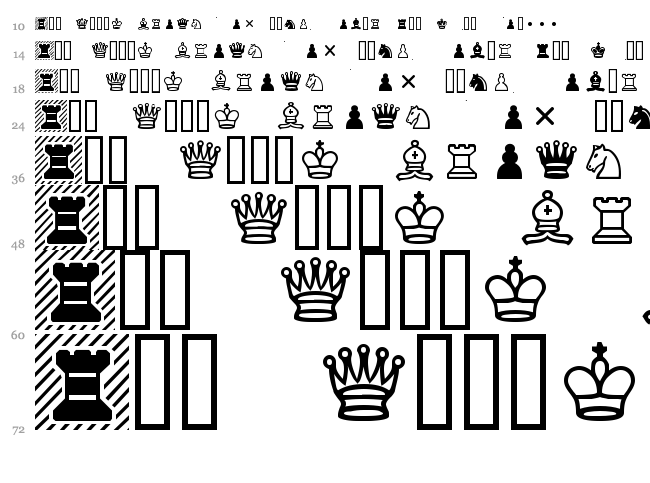 Chess Cases font waterfall