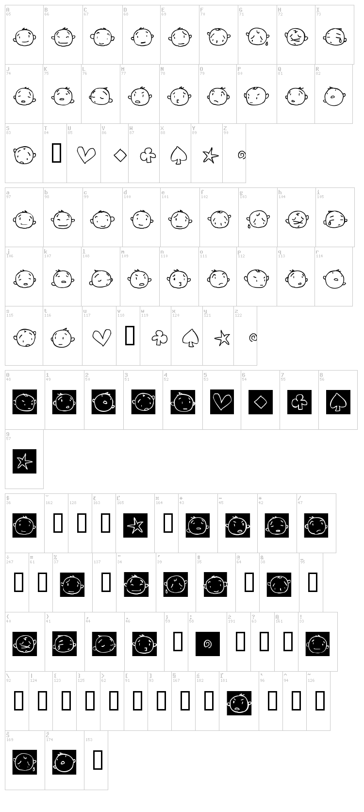 20 Faces font map