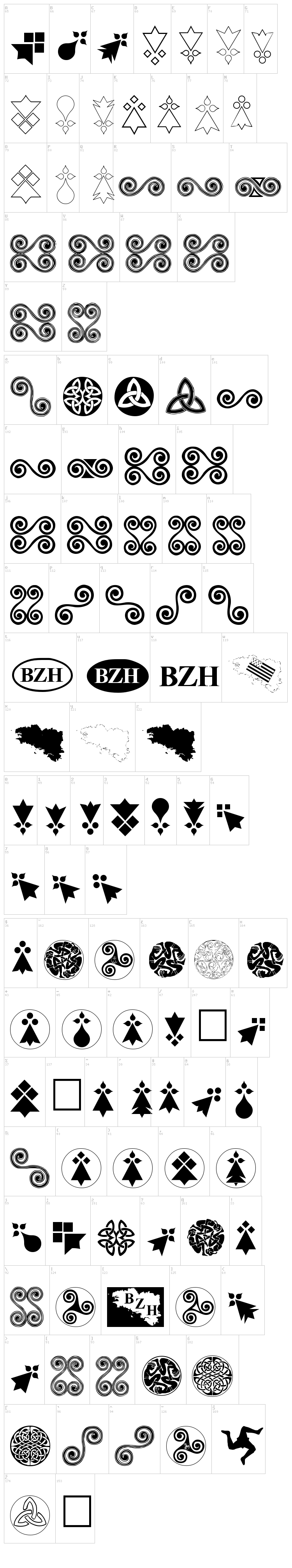 Aaa BZH font map